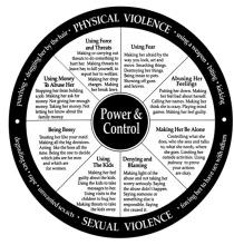 circle-of-violence